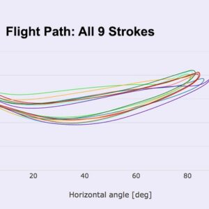 Flight Path of 9 Strokes