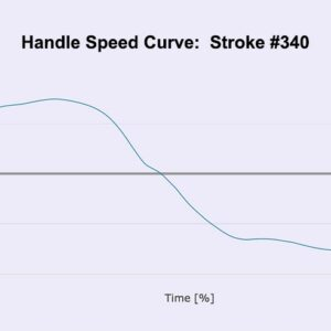 Handle Speed